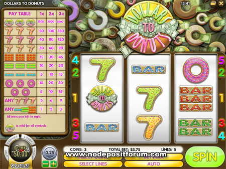 Dollars To Donuts slot ndf.jpg
