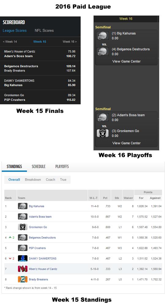 Free League Week 15.jpg