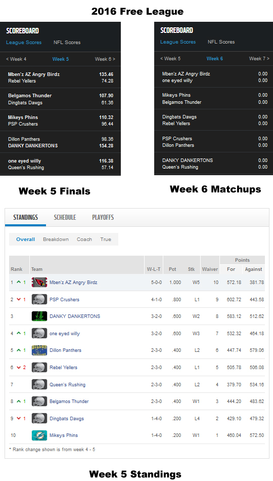 Free League - Week 5 Finals, Matchups and Standings.jpg