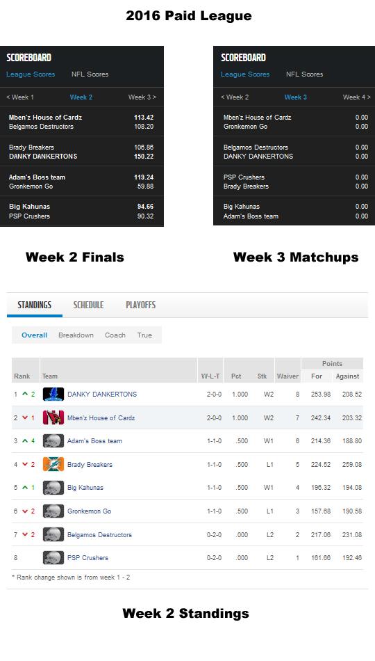 Paid League - Week 2 Finals, Matchups and Standings.jpg