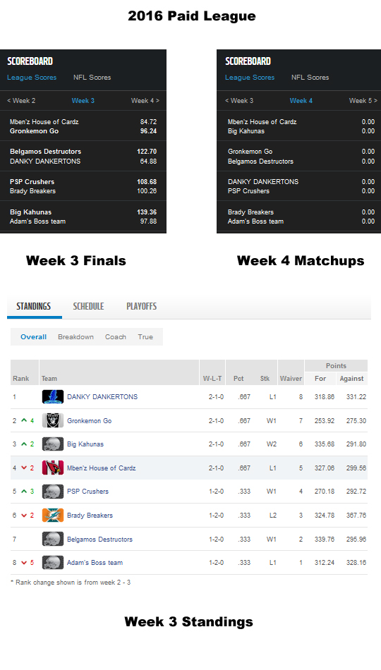 Paid League - Week 3 Finals, Matchups and Standings.jpg