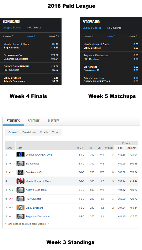 Paid League - Week 4 Finals, Matchups and Standings.jpg