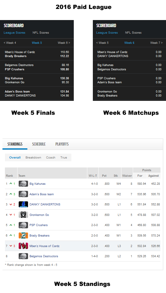 Paid League - Week 5 Finals, Matchups and Standings.jpg