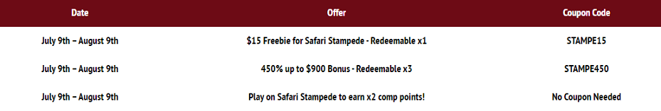 Red Stag Casino Safari Stampede 2 No Deposit Forum.png