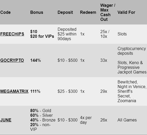 slotland bonuses 6-25.JPG