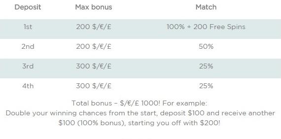 spinit welcom bonus.jpg