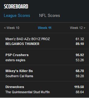 Week 11 Finals.png