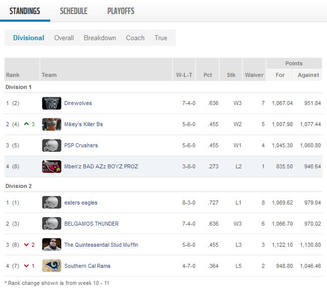 Week 11 Standings.png