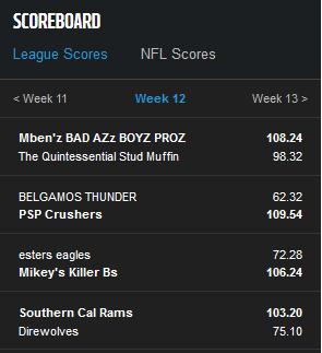 Week 12 Finals.png