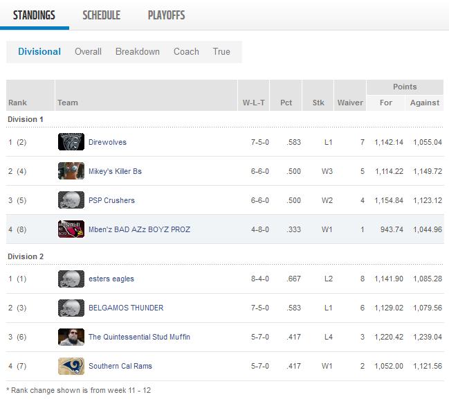 Week 12 Standings.png
