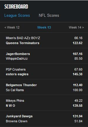 week 13 finals.png