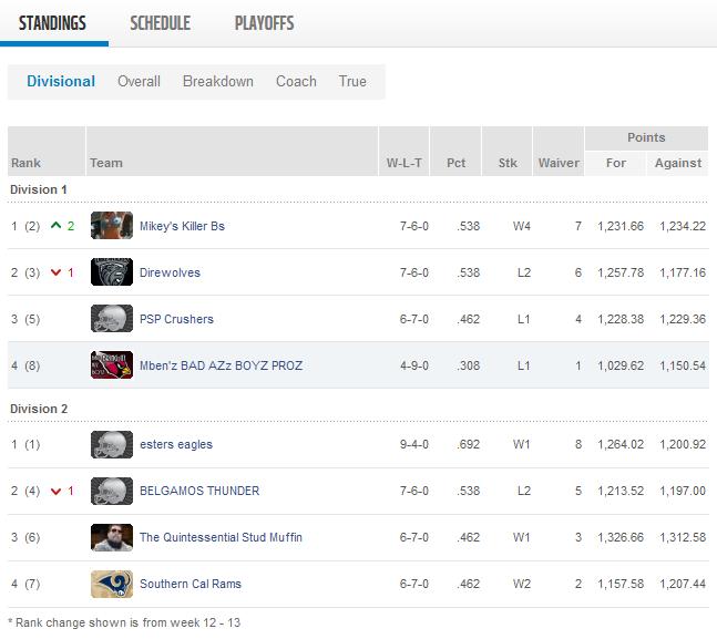 Week 13 Standings.png