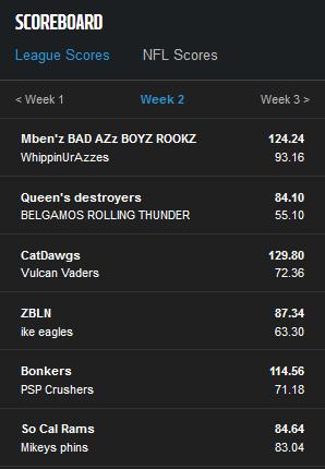 Week 2 Finals.png