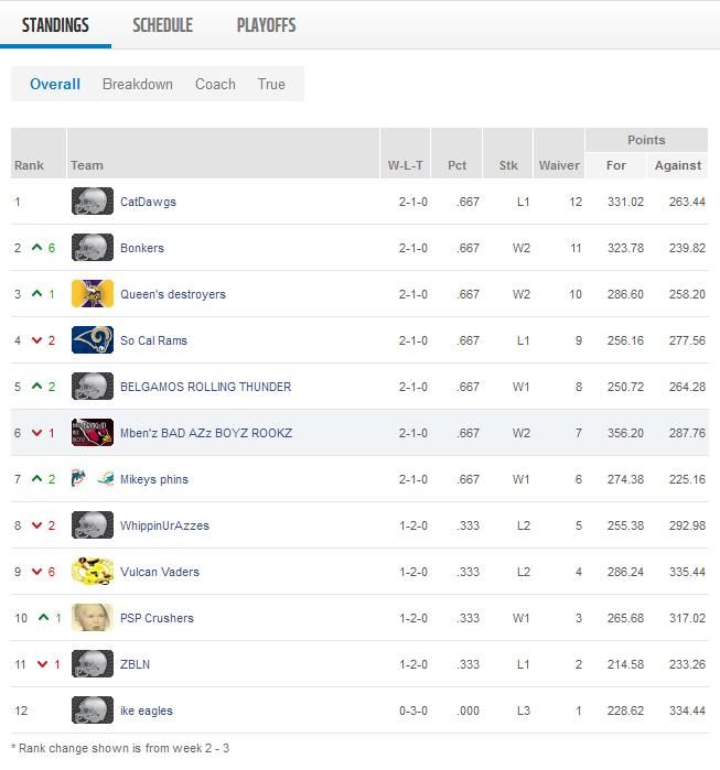 Week 3 Standings.png