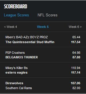 Week 5 Finals.png