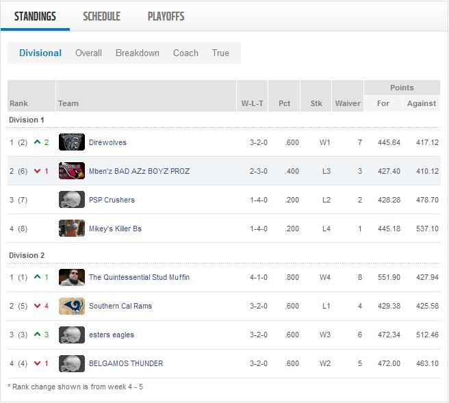Week 5 Standings.png