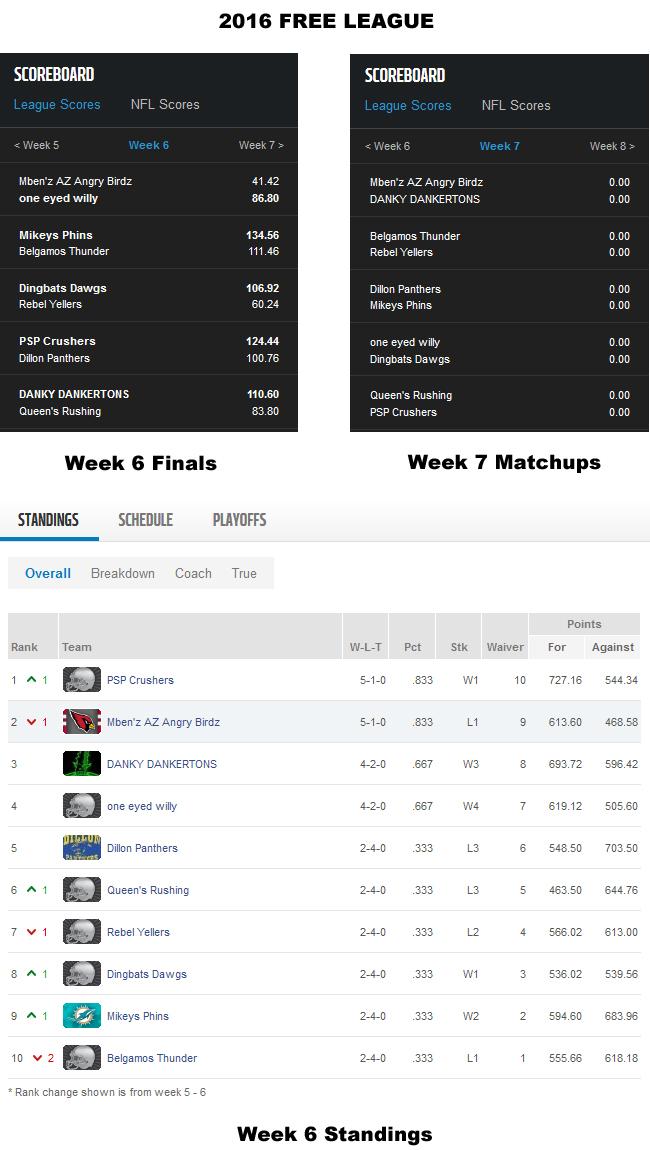 Week 6 Free League.jpg