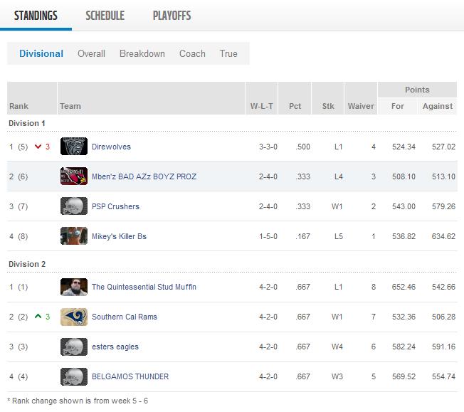 Week 6 Standings.png