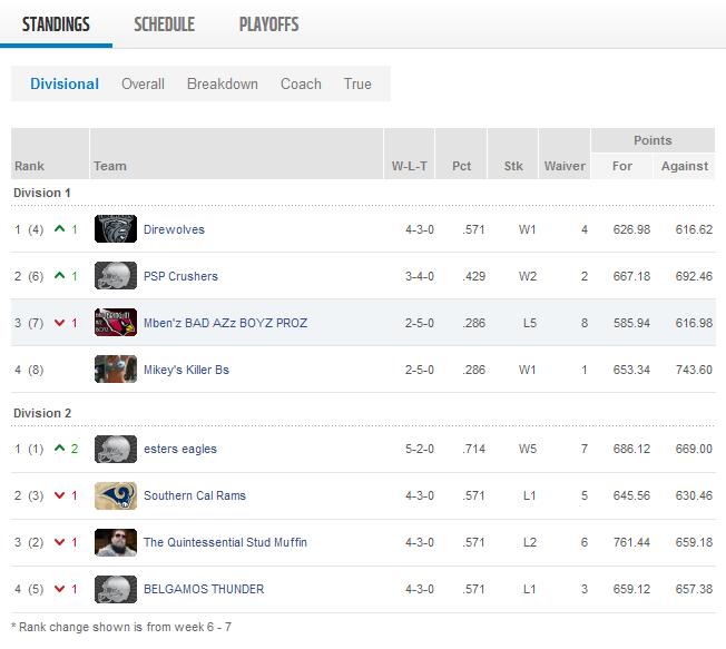 Week 7 Standings.png