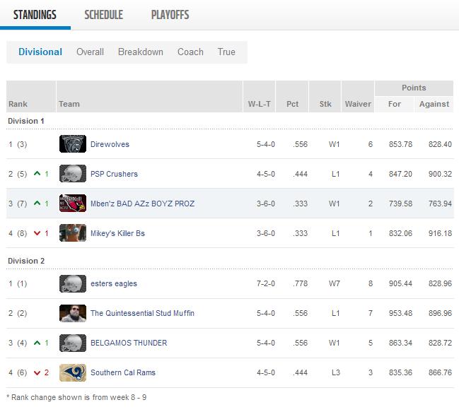 Week 9 Standings.png