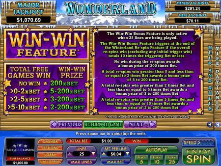 Wondeland win win 450x338_ezgif-3310488941.jpg