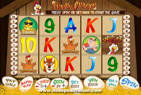 Funky Chicks slot